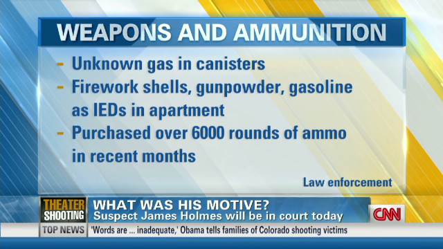 What was the Colorado shooter's motive?