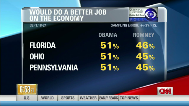 New polls sees Obama with a slight lead