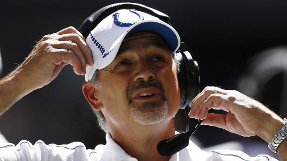 """It is possible that Indianapolis Colts Coach Chuck Pagano, <a href=""""http://thechart.blogs.cnn.com/2012/10/01/leukemia-prognosis-for-colts-coach-favorable/"""" target=""""_blank"""">diagnosed with """"acute promyelocytic leukemia</a>,"""" a cancer of the bone marrow tissue, will return for Sunday's<a href=""""http://bleacherreport.com/articles/1452365-indianapolis-colts-chuck-pagano-medically-cleared-to-return-to-work?search_query=coach%20pagano"""" target=""""_blank"""" target=""""_blank""""> regular season finale</a> against the Texans, according to reports that the coach has been medically cleared."""