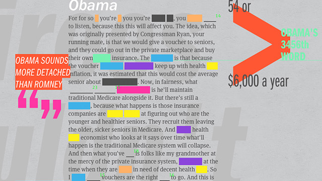 The ReConstitution 2012 site shows live, annotated text of the debates with language analysis.