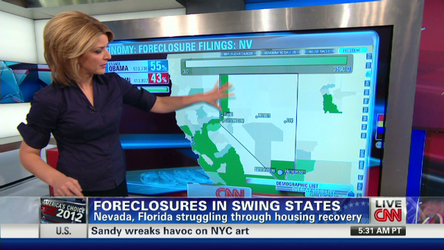 Foreclosures in swing states