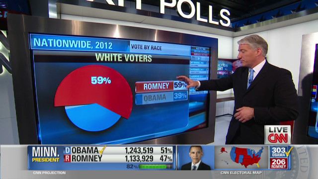 Demographics of an Obama victory