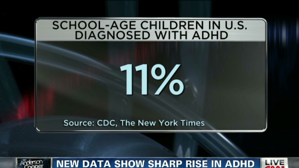 Dramatic Rise In Adhd Medication >> Understanding The Rise In Adhd Diagnoses Cnn