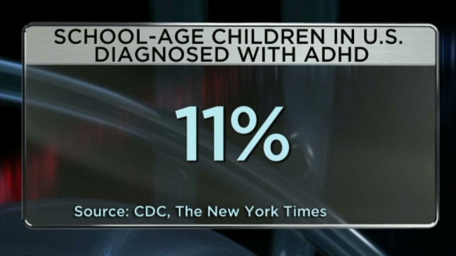 CDC data shows ADHD increase