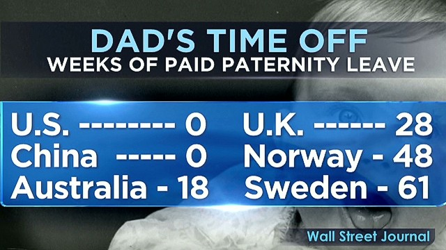 Father ostracized for paternity leave