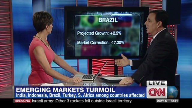 Why emerging markets are in turmoil