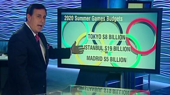 lklv defterios olympics japan economy_00004711.jpg