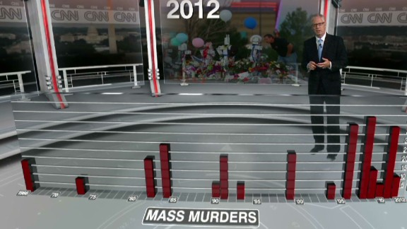 tsr foreman looks at number of mass shootings_00005924.jpg