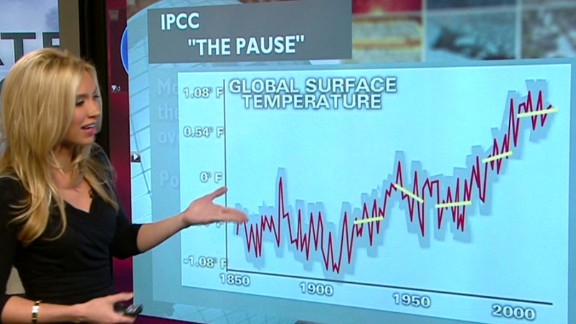 climate change report blames humans Petersons Earlystart _00013707.jpg