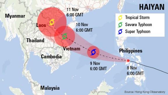 Super Typhoon Haiyan's predicted track