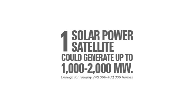 Solar power stat