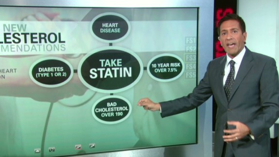 exp Lead Report More Americans Should Take Statins_00011002.jpg