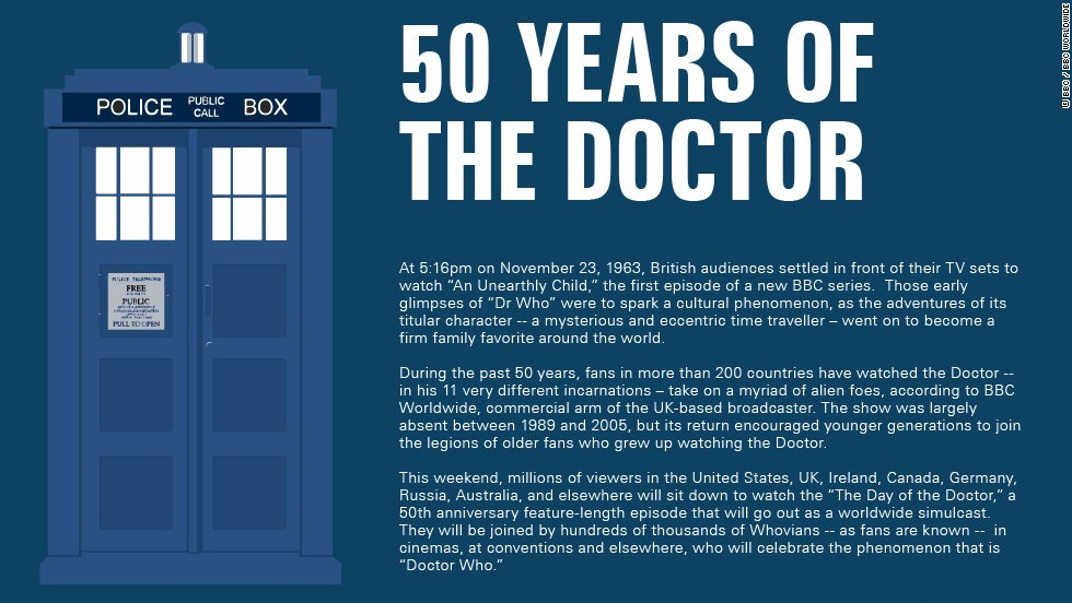 "At 5:16pm on November 23, 1963, British audiences settled in front of their flickering black-and-white TV sets to watch ""An Unearthly Child,"" the first episode of a new BBC series. 50 years on and ""Doctor Who"" has become the most successful science-fiction series ever. <br /><br />By <strong>Kevin Taverner, Inez Torre, Nick Hunt</strong>, CNN with <strong>Lauren Said-Moorhouse</strong>, for CNN<br /><br /><a href=""http://www.bbc.co.uk/doctorwho"" target=""_blank"">Source: BBC/Doctor Who</a>"