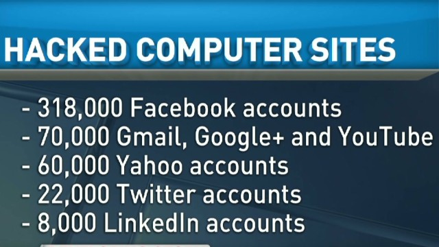 Gmail, Yahoo, Facebook accounts hacked