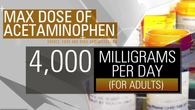 fda: acetaminophen doses over 325 mg might lead to liver damage - cnn