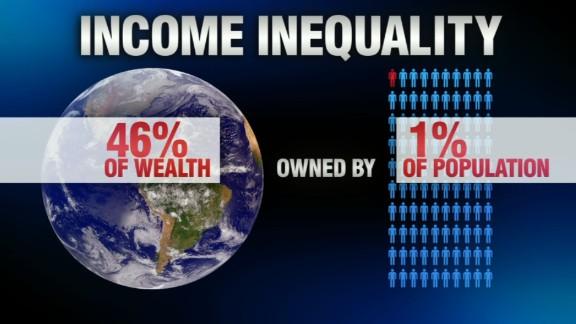 davos income inequality oxfam international winnie byanima intv_00011911.jpg
