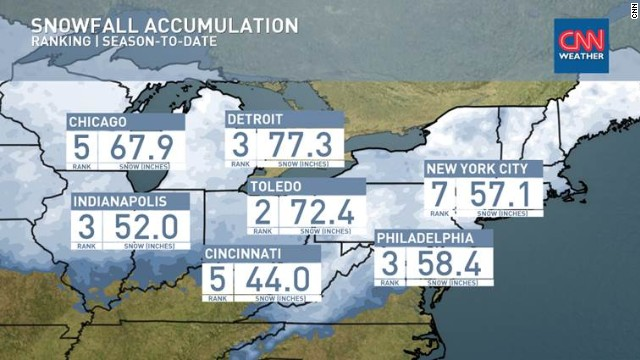 Snowfall accumulation records for each city listed.