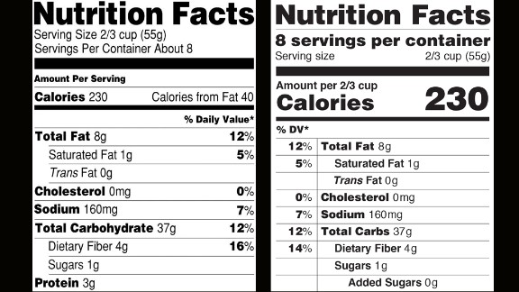 February 27, 2014: The Food and Drug Administration announces proposed changes to nutrition labels, the first overhaul in more than 20 years. The new label, right, would emphasize calories and added sugars.