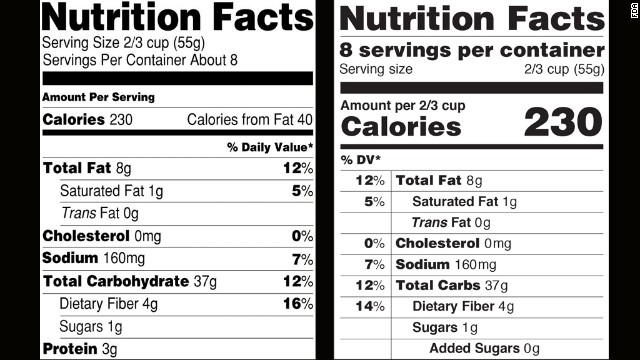 FDA to change nutritional labels