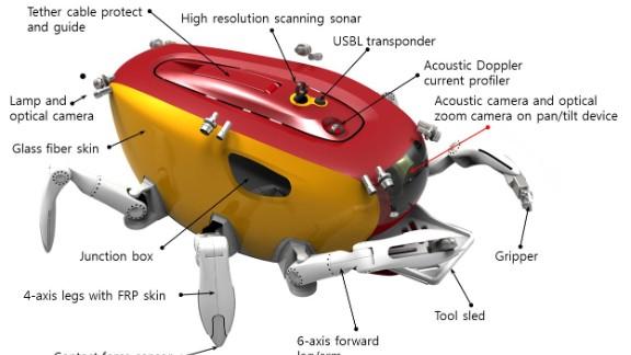 It underwent its first underwater tests in June 2013 in Geoje, South Korea.