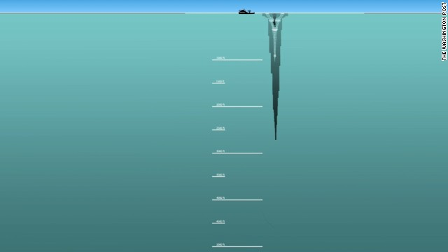 How deep is deep imagining the mh370 search underwater cnn indian ocean depth in perspective publicscrutiny Choice Image