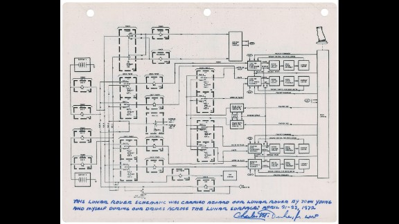 Schematics of lunar rovers were required on the moon in case a vehicle broke down while the astronauts were away from the lunar module. This one was carried by astronaut Charlie Duke during the Apollo 16 mission in 1972. Sold for $25,598.83.