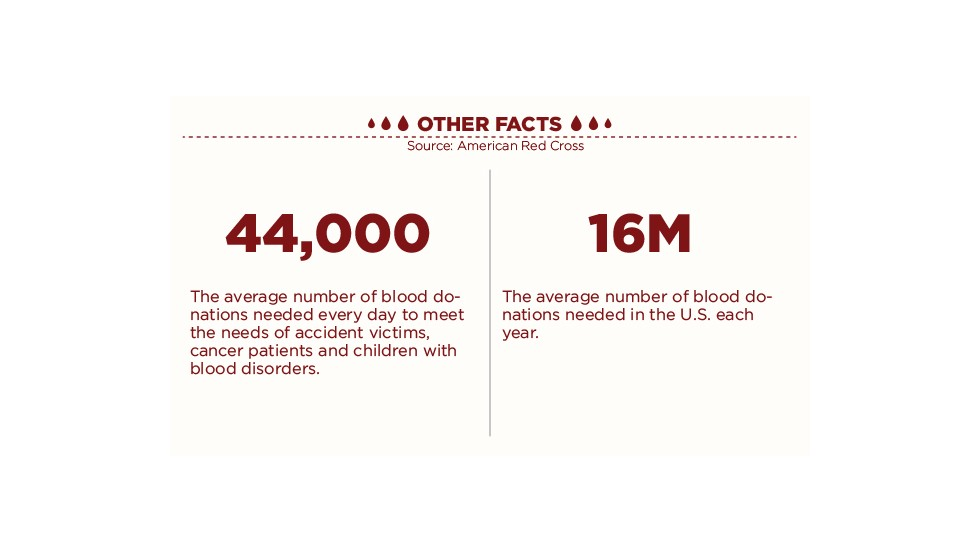 BLOOD_DAY_INFOGRAPHIC_GALLERY_06