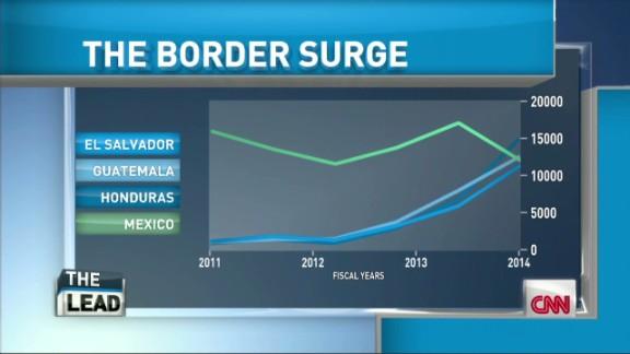 Lead intv Cuellar texas border crisis _00003702.jpg