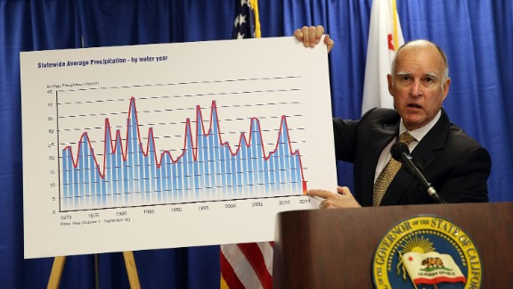 """During a news conference in San Francisco in January 2014, Gov. Jerry Brown holds a chart showing the statewide average precipitation. The governor declared a drought emergency for the state, saying it faced """"perhaps the worst drought that California has ever seen since records (began) about 100 years ago."""""""