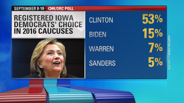 Watch out Iowa, here comes Hillary