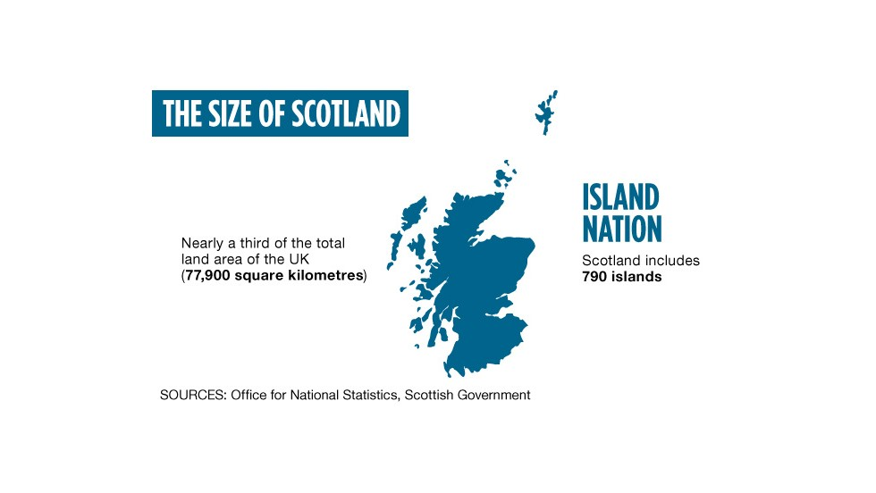Scotland U0026 39 S Independence Vote  What You Need To Know