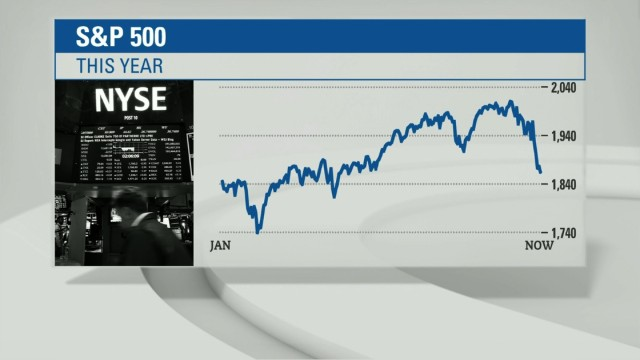 Stocks rebound from scary plunge
