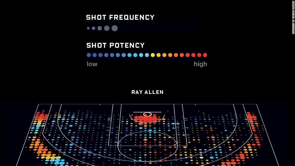 But even the most prolific three-point shooter of all time has relatively weak areas according to Kirk Goldberry's data. The left wing is shown to be a particular soft spot.