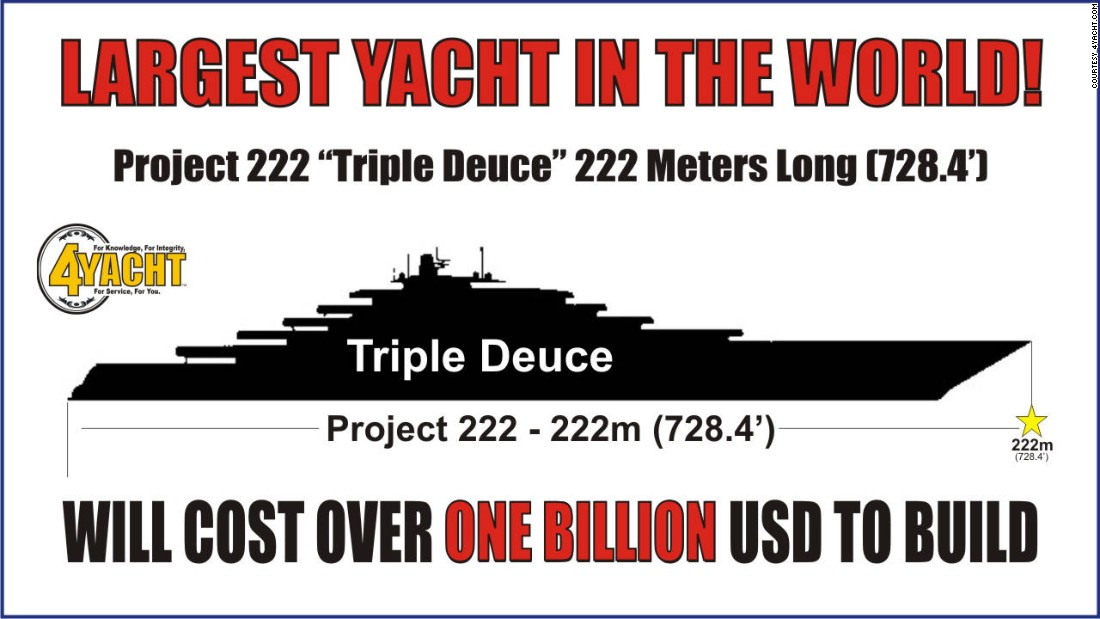 "Introducing ""Triple Deuce,"" set to be the biggest superyacht in the world at a whopping 222 meters long."