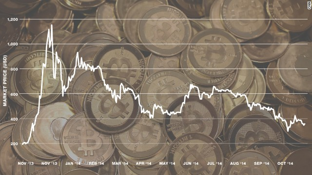 PART 1: THE NATURE OF BITCOIN