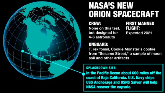 Orion: Who's on board?