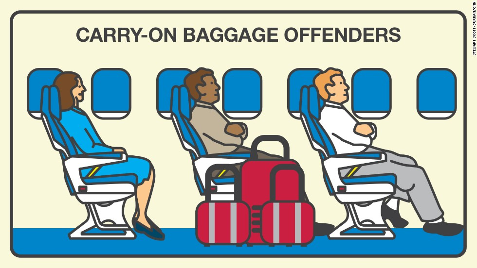 "Carry-on baggage offenders delay everyone by trying to pass off their 40-pound duffel bags as ""personal items."" Nearly 40% of fliers object."