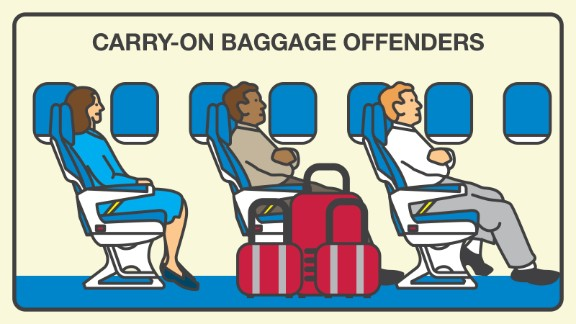 """Carry-on baggage offenders delay everyone by trying to pass off their 40-pound duffel bags as """"personal items."""" Nearly 40% of fliers object."""
