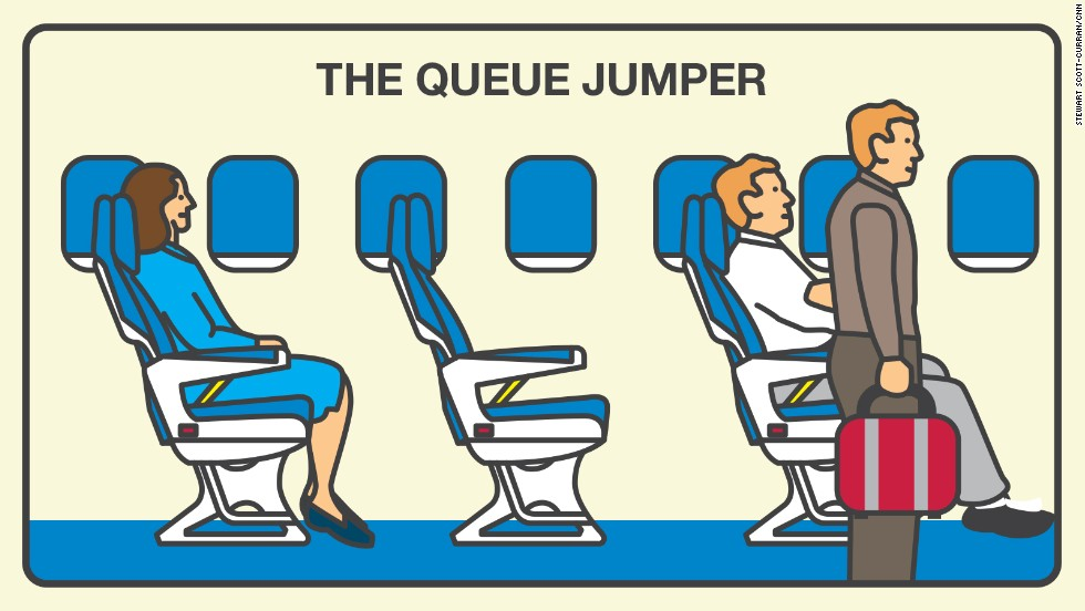 The queue jumper rushes to deplane, thinking those few extra minutes are more important for him than anyone else. And that's why 35% are irritated.