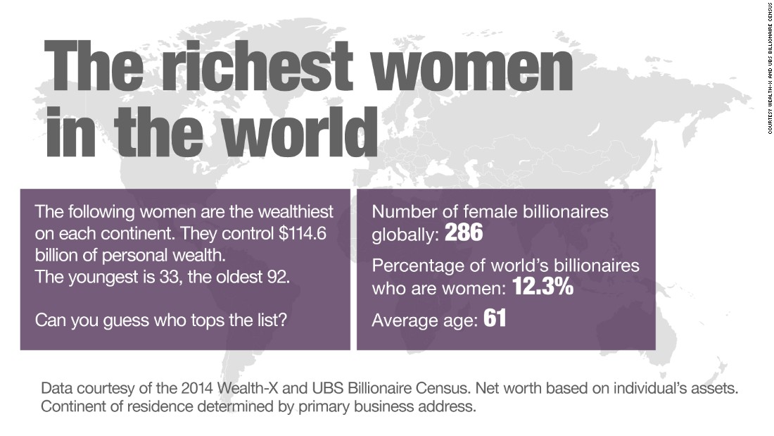 The richest women in the world by continent.