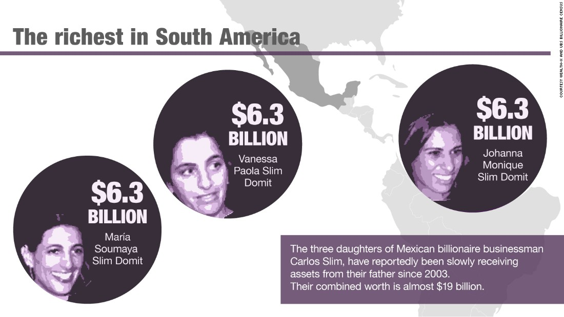 The richest women in South America.