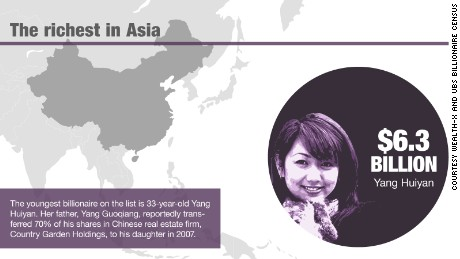 richest asian woman in the world