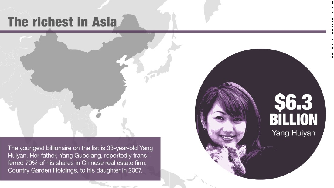 The richest woman in Asia.