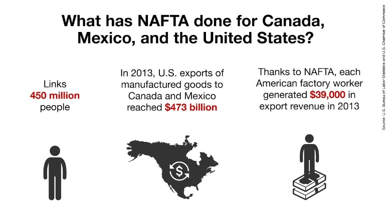 Why We Need A North American Passport Opinion Cnn