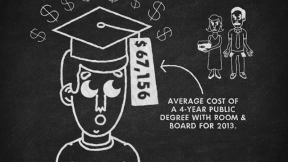 orig cost college education debt_00001530.jpg