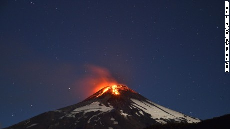 Recently active volcanoes