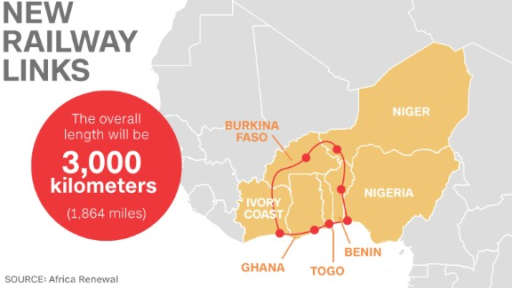 West African and mining companies in the region are investing in a massive rail project which, when completed, will be 3,000 km long and link Benin, Burkina Faso, Niger, Ivory Coast, Ghana, Nigeria and Togo.