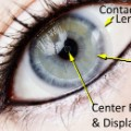 smart contact lens - DARPA