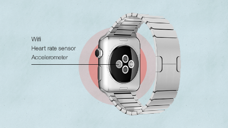Everything about the Apple Watch in :90