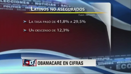 DUSA- Impact of health care law amongst Hispanics_00004718